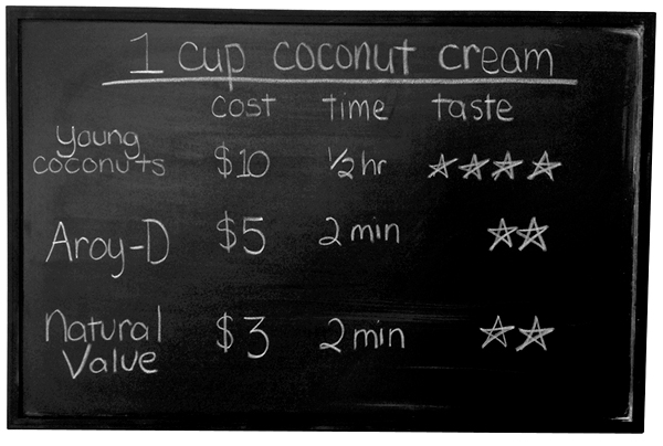 how-to-make-coconut-cream